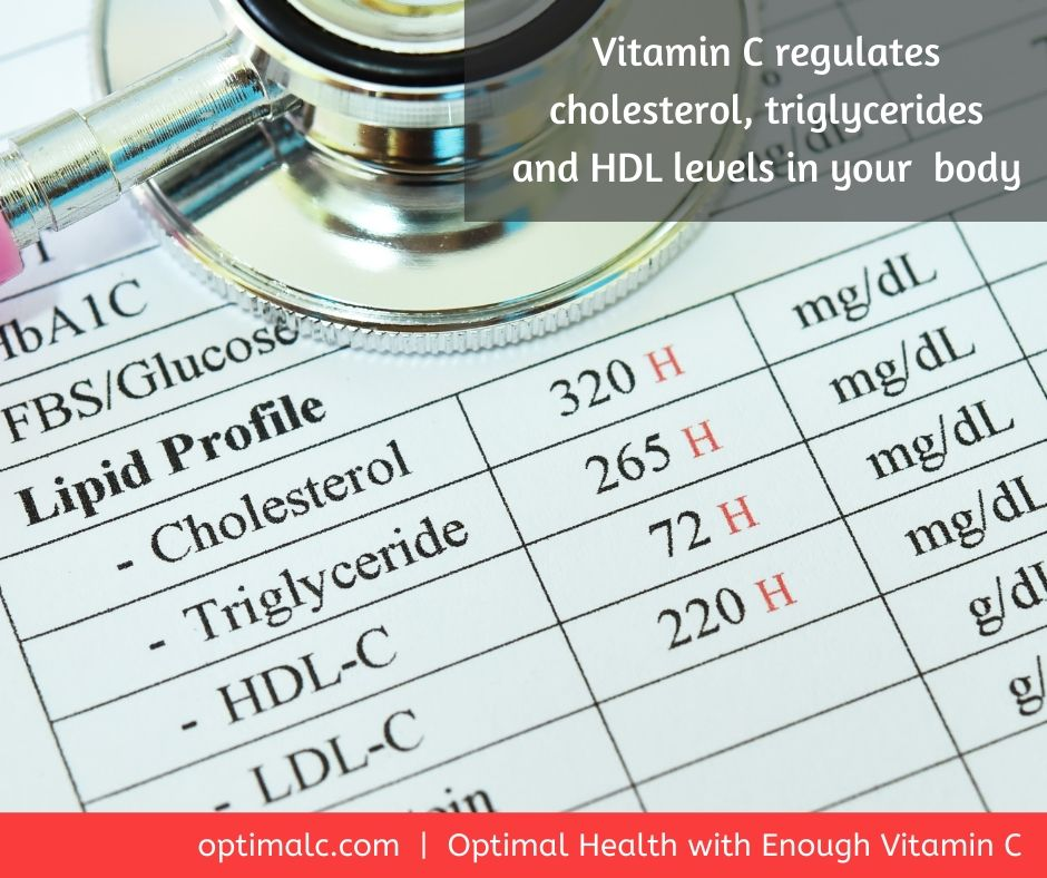 Vitamin C Regulates Cholesterol, Triglycerides and HDL Levels